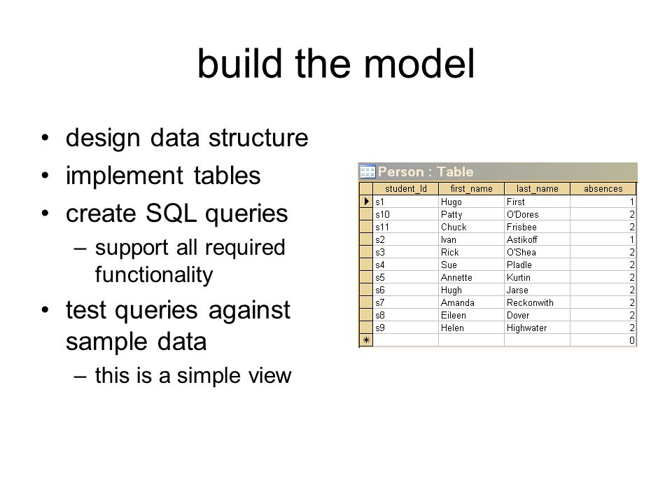 build the model design data structure implement tables create SQL queries –support all required functionality test queries against sample data –this is a simple view
