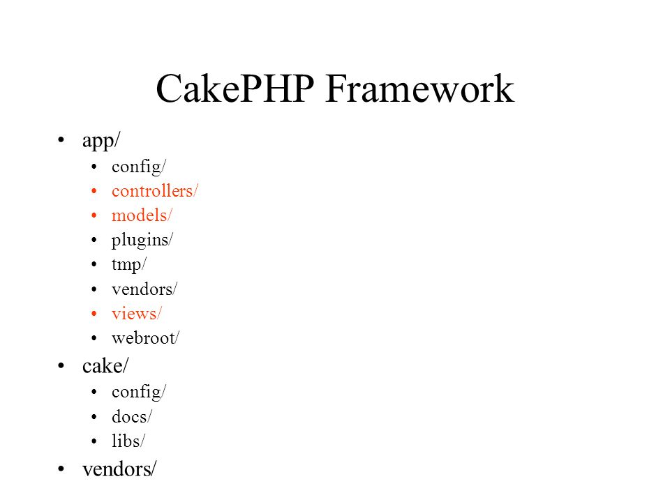 CakePHP Framework app/ config/ controllers/ models/ plugins/ tmp/ vendors/ views/ webroot/ cake/ config/ docs/ libs/ vendors/