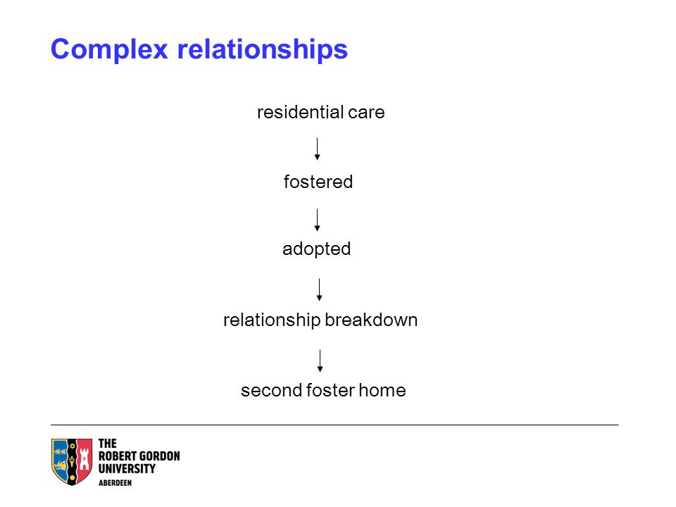 Complex relationships residential care fostered adopted relationship breakdown second foster home