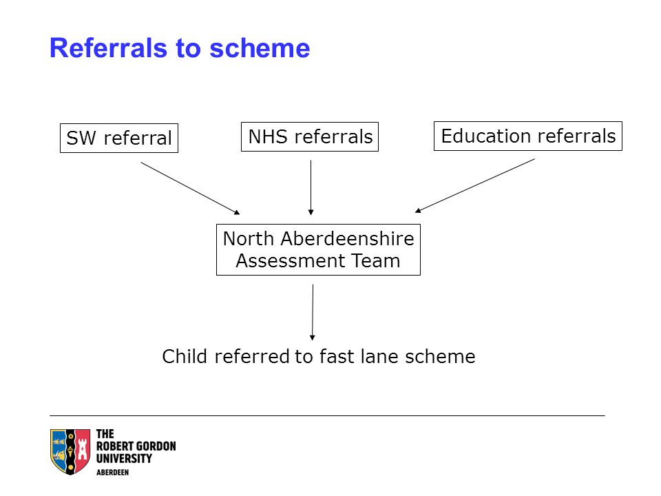 Referrals to scheme North Aberdeenshire Assessment Team SW referral NHS referrals Education referrals Child referred to fast lane scheme