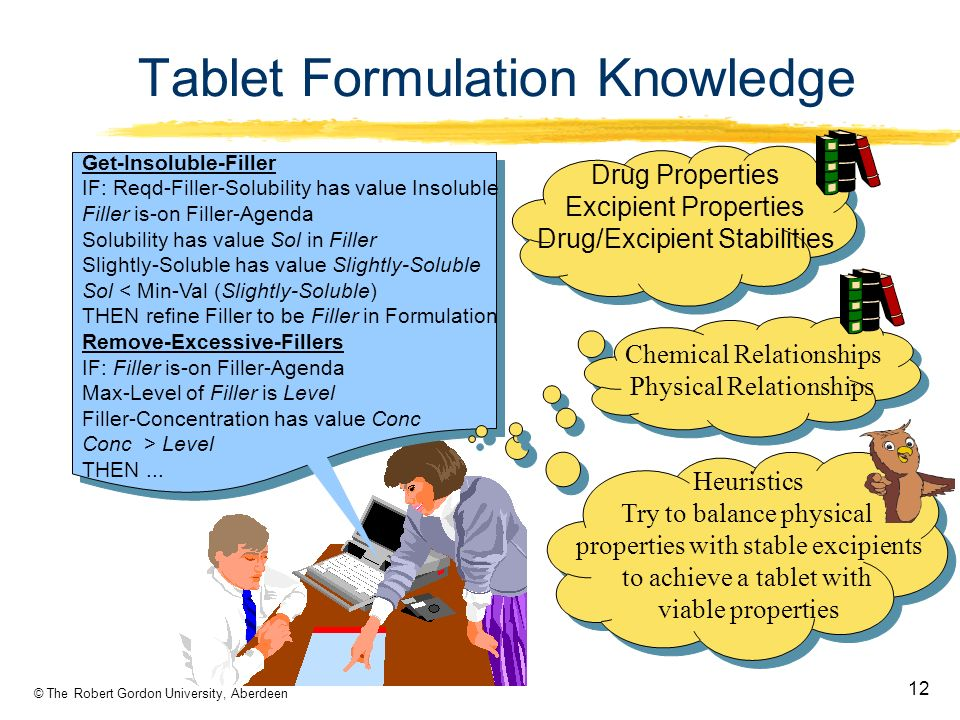 © The Robert Gordon University, Aberdeen 12 Tablet Formulation Knowledge Get-Insoluble-Filler IF: Reqd-Filler-Solubility has value Insoluble Filler is-on Filler-Agenda Solubility has value Sol in Filler Slightly-Soluble has value Slightly-Soluble Sol < Min-Val (Slightly-Soluble) THEN refine Filler to be Filler in Formulation Remove-Excessive-Fillers IF: Filler is-on Filler-Agenda Max-Level of Filler is Level Filler-Concentration has value Conc Conc > Level THEN...