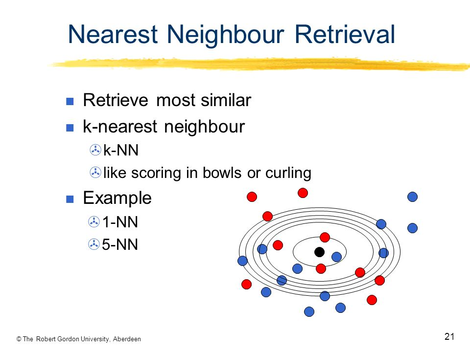 © The Robert Gordon University, Aberdeen 21 Nearest Neighbour Retrieval Retrieve most similar k-nearest neighbour k-NN like scoring in bowls or curling Example 1-NN 5-NN
