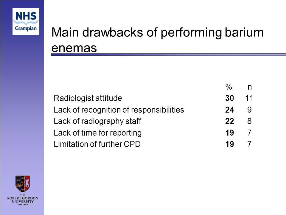 Main drawbacks of performing barium enemas % n Radiologist attitude30 11 Lack of recognition of responsibilities24 9 Lack of radiography staff22 8 Lac