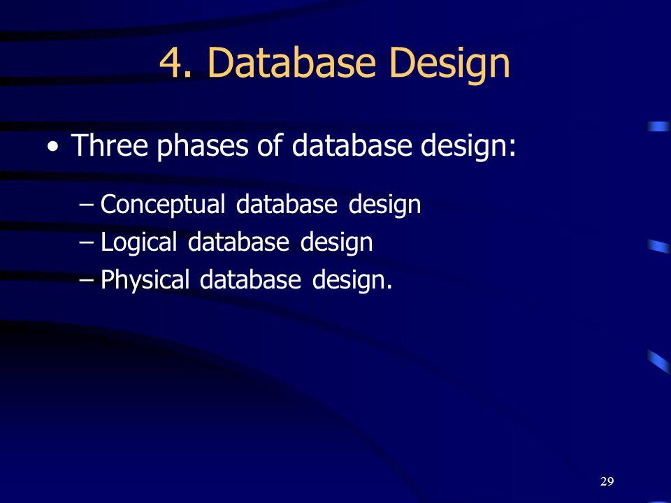 29 4. Database Design Three phases of database design: –Conceptual database design –Logical database design –Physical database design.