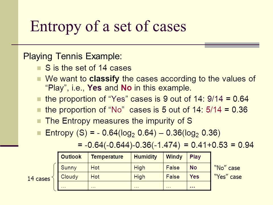 Entropy of a set of cases Playing Tennis Example: S is the set of 14 cases We want to classify the cases according to the values of Play, i.e., Yes an