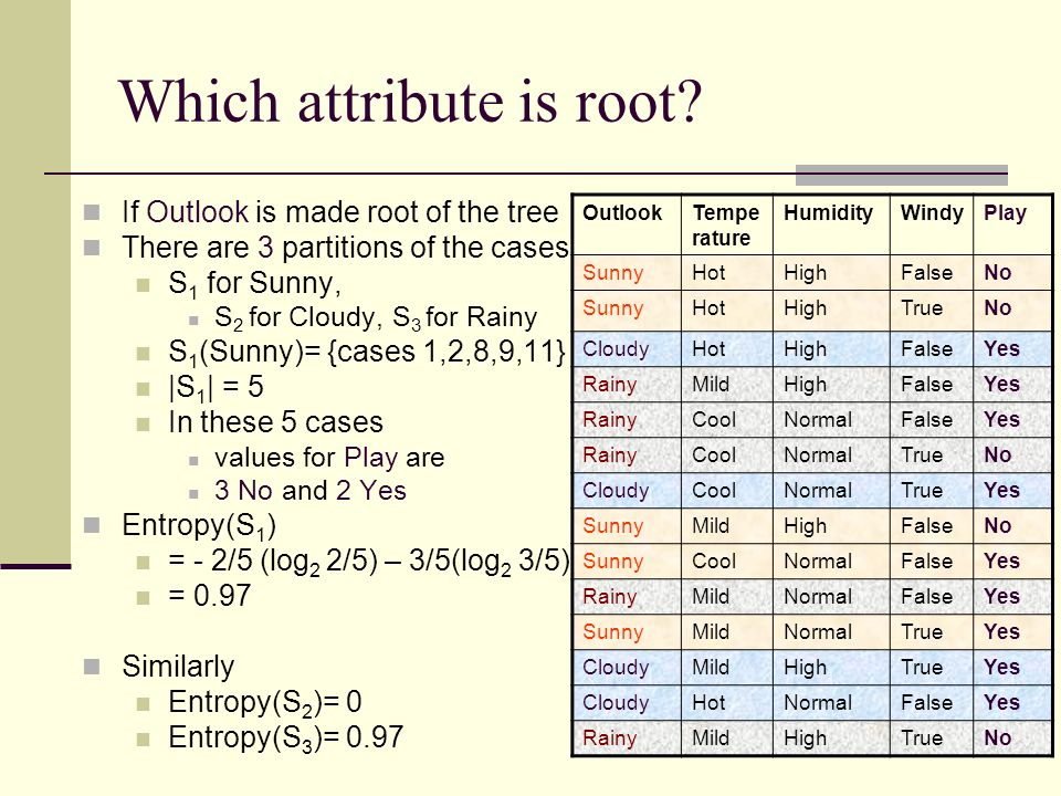 Which attribute is root? If Outlook is made root of the tree There are 3 partitions of the cases S 1 for Sunny, S 2 for Cloudy, S 3 for Rainy S 1 (Sun