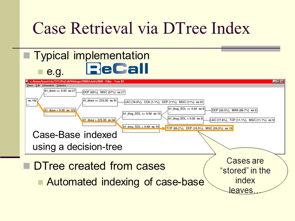 Case Retrieval via DTree Index Typical implementation e.g. Case-Base indexed using a decision-tree Cases are stored in the index leaves… DTree created