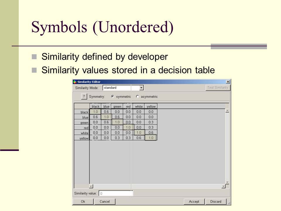 Symbols (Unordered) Similarity defined by developer Similarity values stored in a decision table