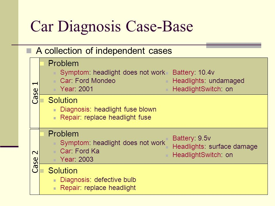 Case Representation Depends on problem domain Flat structure A list of feature values (car diagnosis example) Easy to store and retrieve Specialised representations Graphs - nodes and arcs Plans - partially ordered set of actions Object-oriented - objects (instances of classes) More difficult to store and retrieve