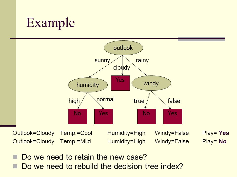 Example Outlook=CloudyTemp.=CoolHumidity=HighWindy=FalsePlay= Yes Outlook=CloudyTemp.=MildHumidity=HighWindy=FalsePlay= No Do we need to retain the ne