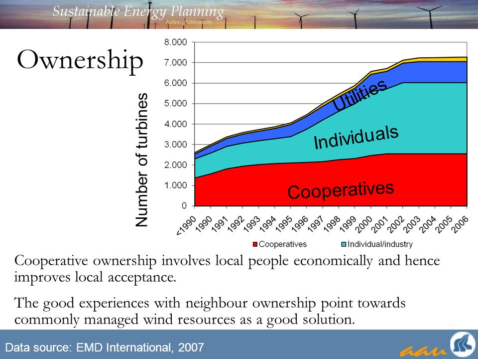 Ownership Number of turbines Cooperative ownership involves local people economically and hence improves local acceptance.