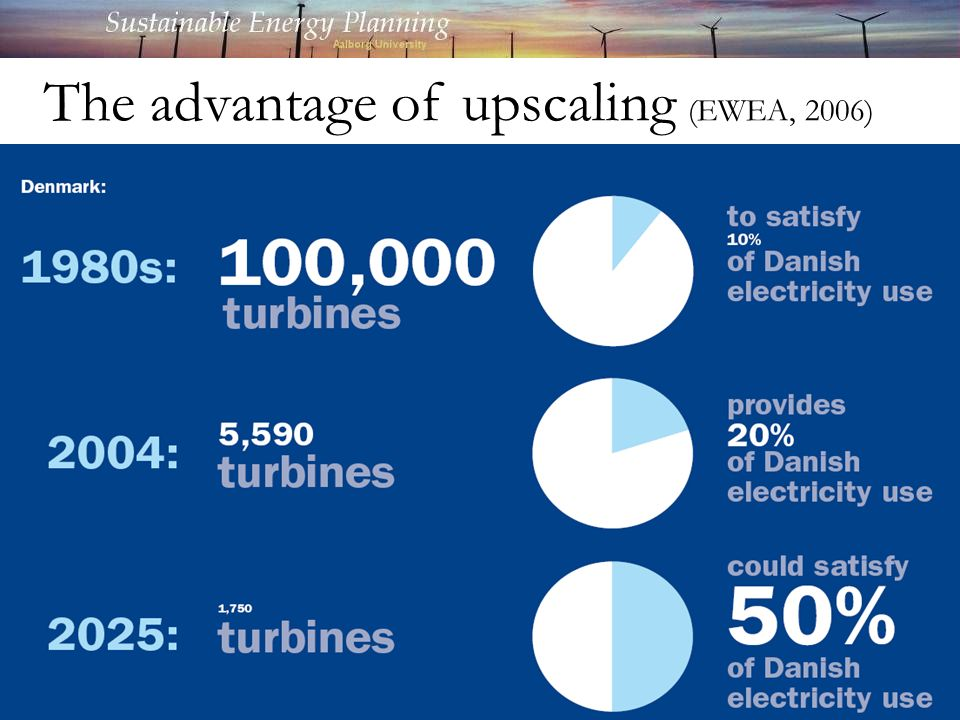 The advantage of upscaling (EWEA, 2006)