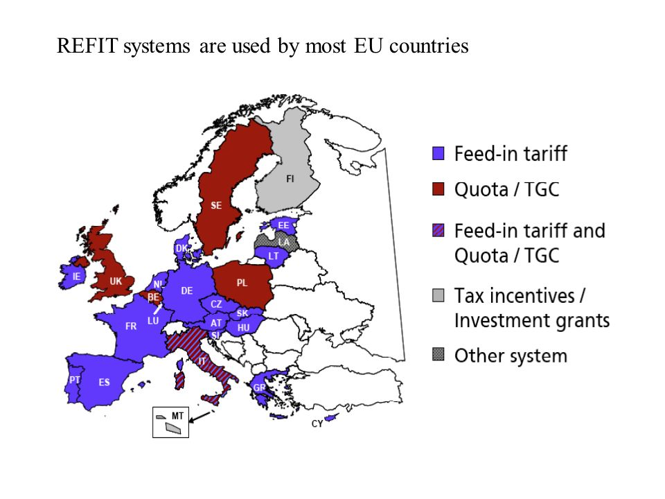 REFIT systems are used by most EU countries