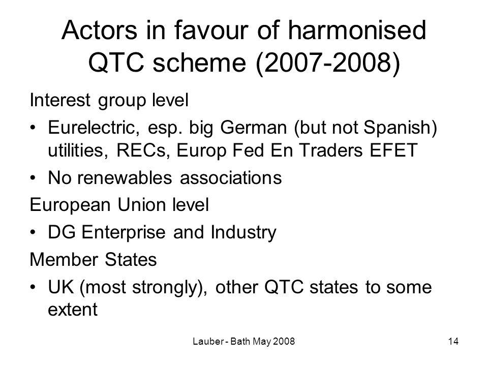 Lauber - Bath May 200814 Actors in favour of harmonised QTC scheme (2007-2008) Interest group level Eurelectric, esp.