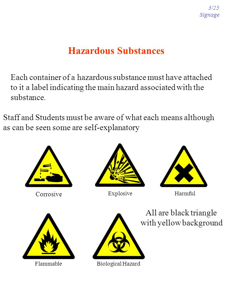 Hazardous Substances 3/25 Signage Each container of a hazardous substance must have attached to it a label indicating the main hazard associated with