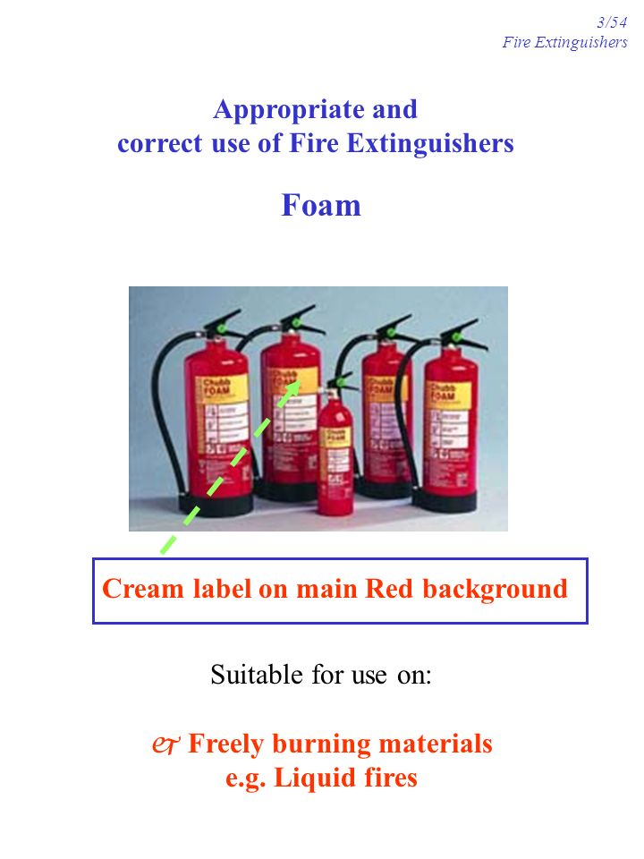 Appropriate and correct use of Fire Extinguishers 3/54 Fire Extinguishers Foam Cream label on main Red background Suitable for use on: j Freely burnin