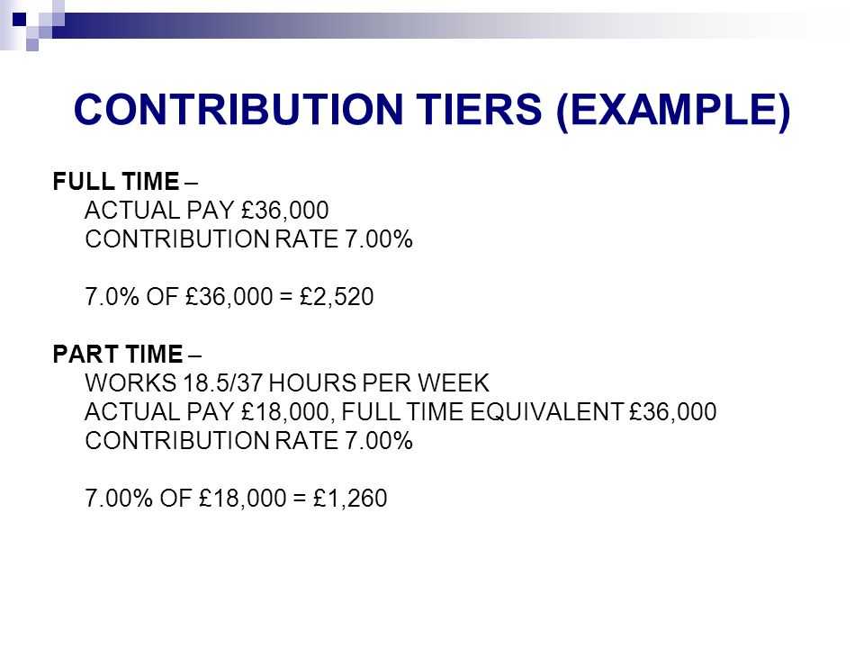CONTRIBUTION TIERS (EXAMPLE) FULL TIME – ACTUAL PAY £36,000 CONTRIBUTION RATE 7.00% 7.0% OF £36,000 = £2,520 PART TIME – WORKS 18.5/37 HOURS PER WEEK ACTUAL PAY £18,000, FULL TIME EQUIVALENT £36,000 CONTRIBUTION RATE 7.00% 7.00% OF £18,000 = £1,260