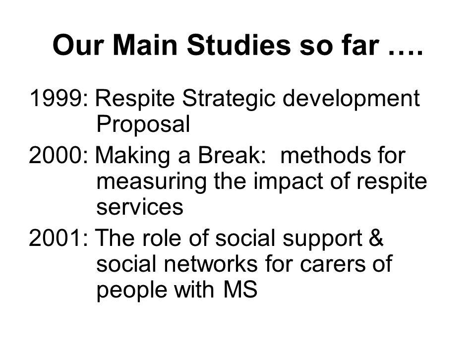 Our Main Studies so far …. 1999: Respite Strategic development Proposal 2000: Making a Break: methods for measuring the impact of respite services 200