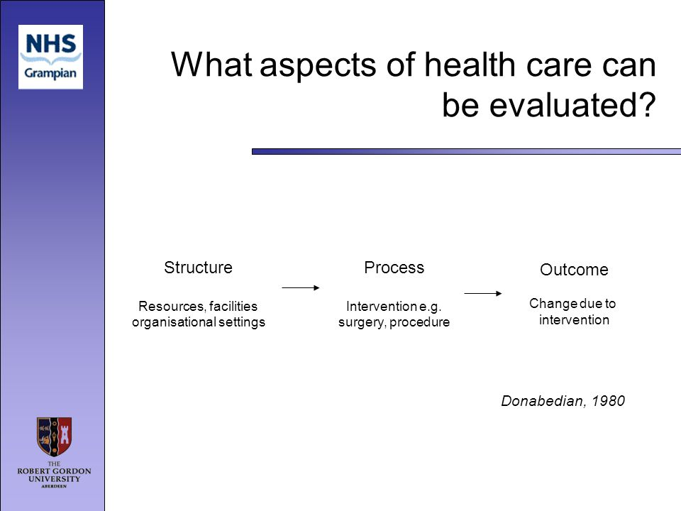 What aspects of health care can be evaluated.