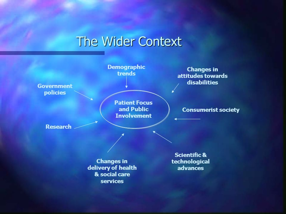 The Wider Context Patient Focus and Public Involvement Government policies Demographic trends Changes in attitudes towards disabilities Consumerist society Scientific & technological advances Changes in delivery of health & social care services Research