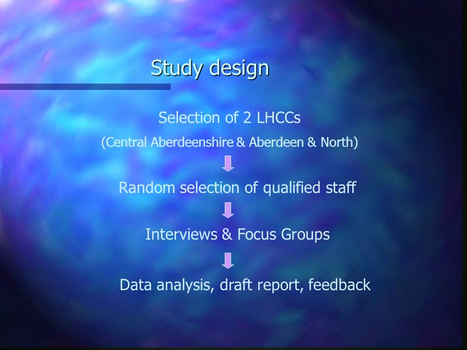 Study design Selection of 2 LHCCs (Central Aberdeenshire & Aberdeen & North) Random selection of qualified staff Interviews & Focus Groups Data analysis, draft report, feedback