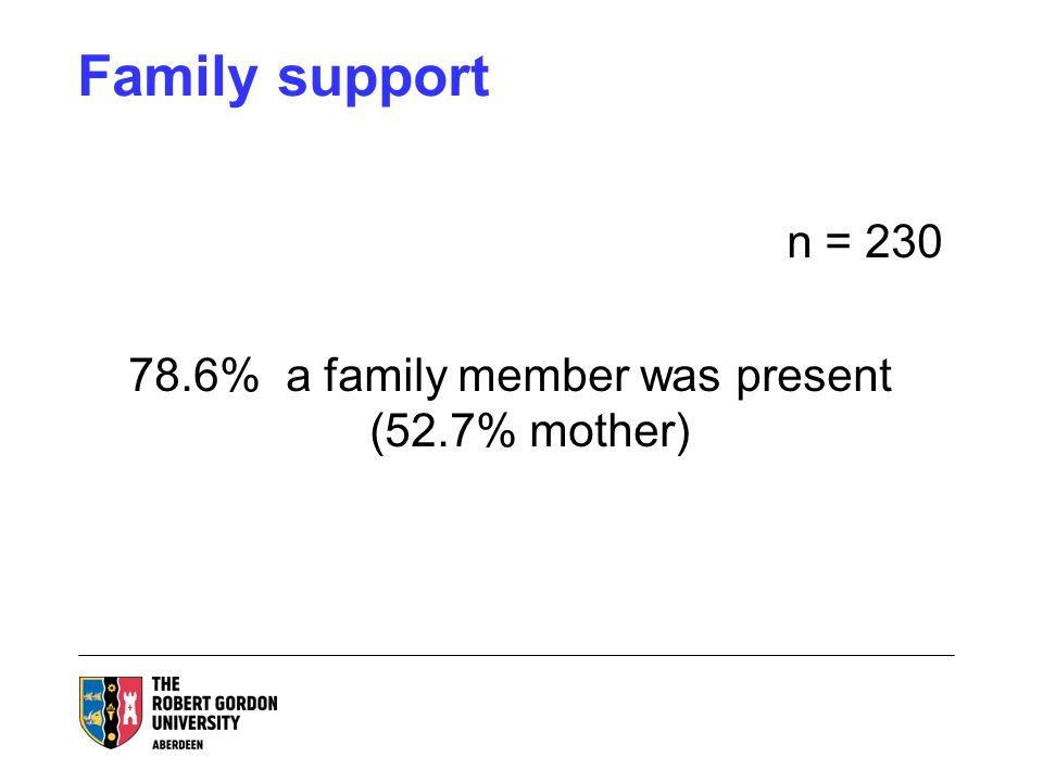 Family support n = 230 78.6% a family member was present (52.7% mother)