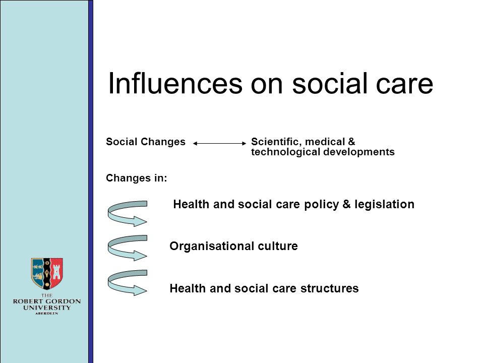 Influences on social care Social Changes Scientific, medical & technological developments Changes in: Health and social care policy & legislation Orga