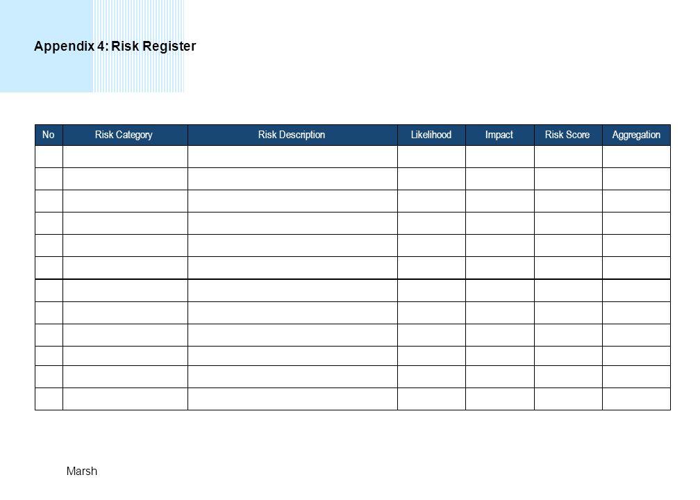 11 Marsh Risk CategoryNo.