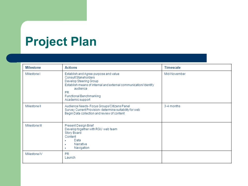 Project Plan MilestoneActionsTimescale Milestone IEstablish and Agree purpose and value Consult Stakeholders Develop Steering Group Establish means of internal and external communication/ Identify audience PR Functional Benchmarking Academic support Mid-November Milestone IIAudience Needs- Focus Groups/Citizens Panel Survey Current Provision- determine suitability for web Begin Data collection and review of content 3-4 months Milestone IIIPresent Design Brief Develop together with RGU web team Story Board Content Data Narrative Navigation Milestone IVPR Launch