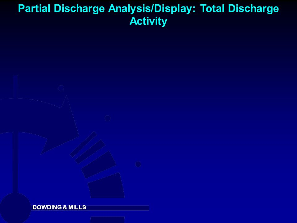DOWDING & MILLS Partial Discharge Analysis/Display: Total Discharge Activity