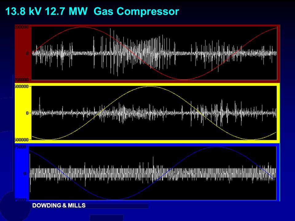 DOWDING & MILLS 13.8 kV 12.7 MW Gas Compressor