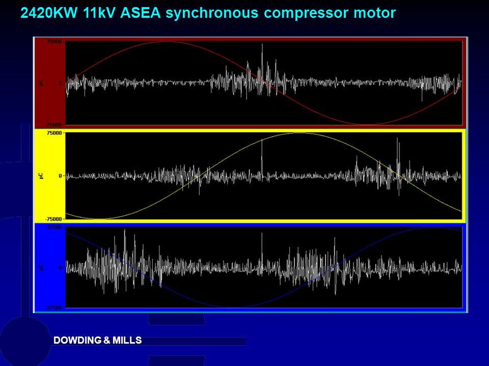 DOWDING & MILLS 2420KW 11kV ASEA synchronous compressor motor