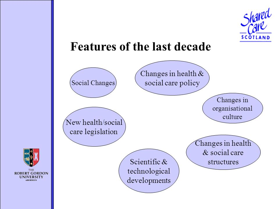 Social Changes Features of the last decade Changes in health & social care policy Changes in organisational culture Changes in health & social care st