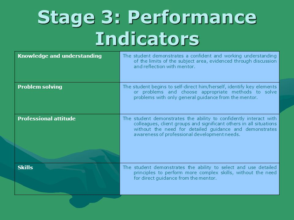 Stage 3: Performance Indicators Knowledge and understanding The student demonstrates a confident and working understanding of the limits of the subjec