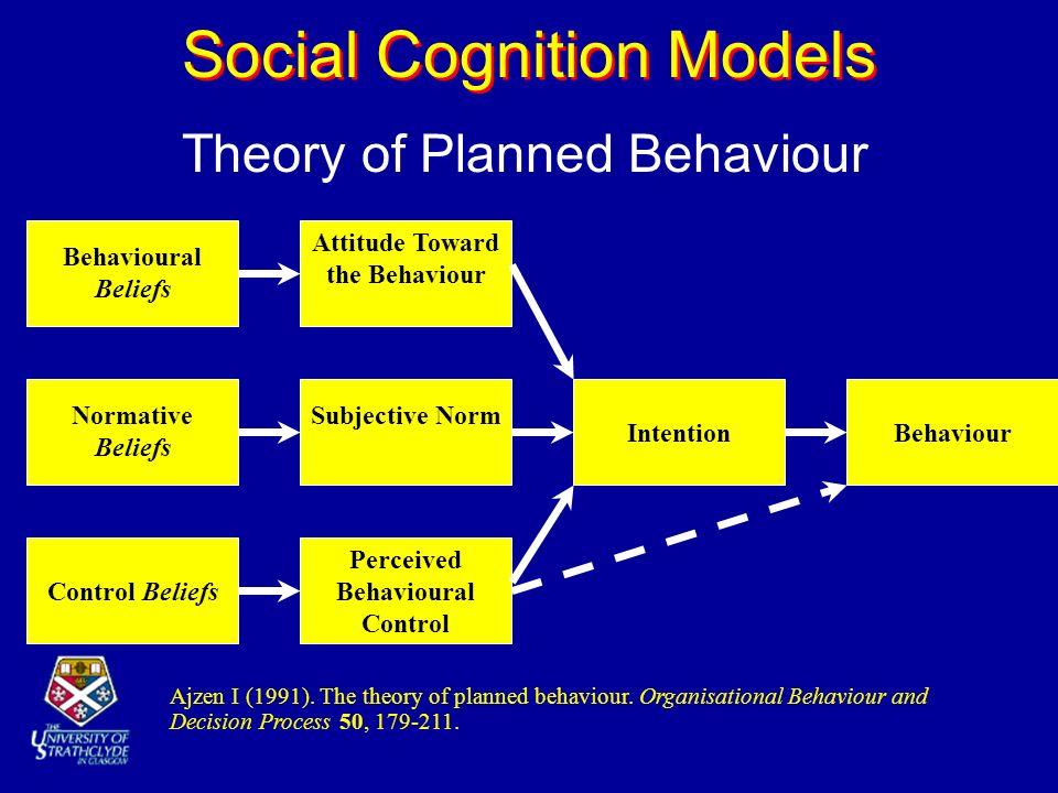 Theory of Planned Behaviour Normative Beliefs Intention Control Beliefs Behavioural Beliefs Subjective Norm Perceived Behavioural Control Attitude Toward the Behaviour Behaviour Ajzen I (1991).