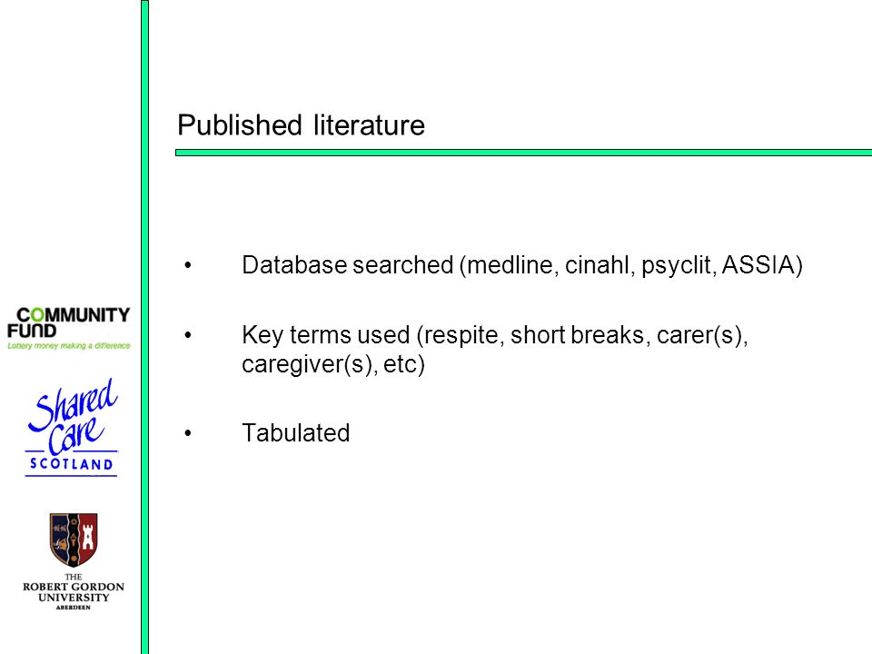 Published literature Database searched (medline, cinahl, psyclit, ASSIA) Key terms used (respite, short breaks, carer(s), caregiver(s), etc) Tabulated