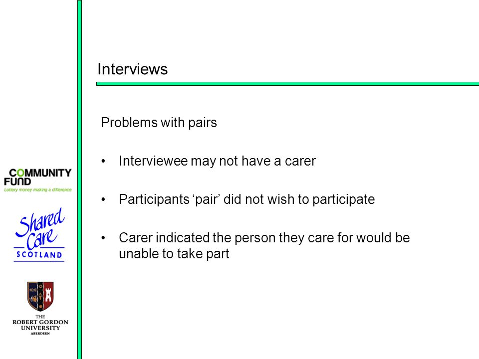 Interviews Problems with pairs Interviewee may not have a carer Participants pair did not wish to participate Carer indicated the person they care for would be unable to take part