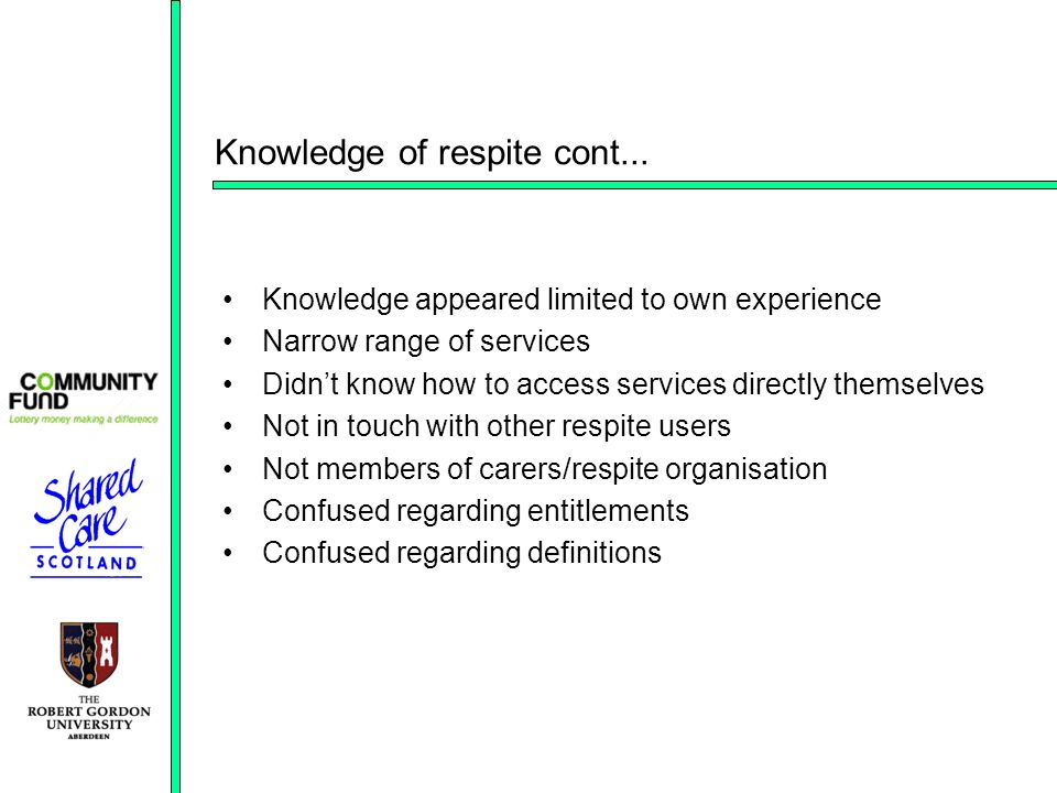 Knowledge of respite cont...