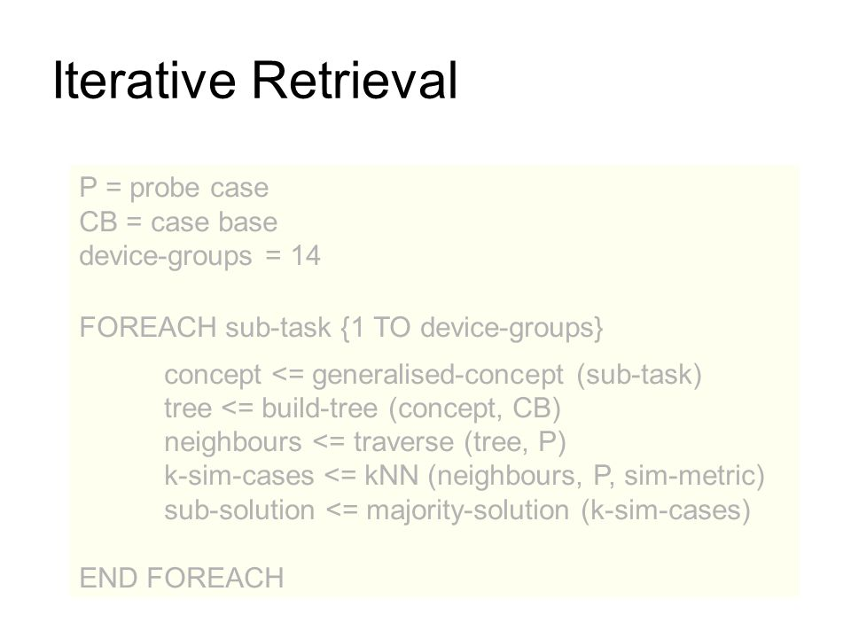 Iterative Retrieval P = probe case CB = case base device-groups = 14 FOREACH sub-task {1 TO device-groups} concept <= generalised-concept (sub-task) tree <= build-tree (concept, CB) neighbours <= traverse (tree, P) k-sim-cases <= kNN (neighbours, P, sim-metric) sub-solution <= majority-solution (k-sim-cases) END FOREACH