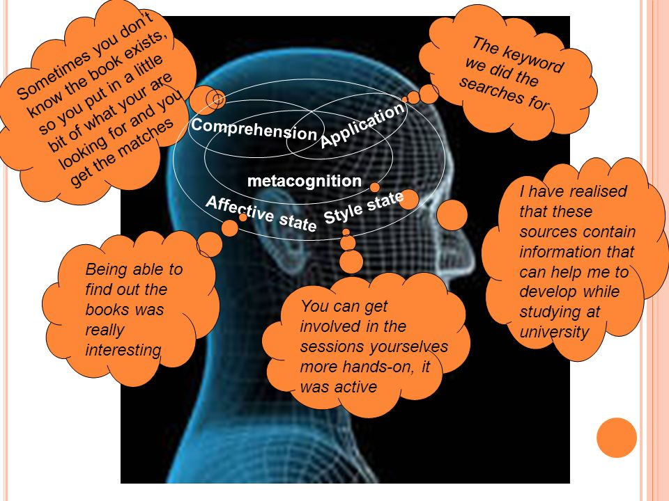 Comprehension Application metacognition Sometimes you dont know the book exists, so you put in a little bit of what your are looking for and you get t