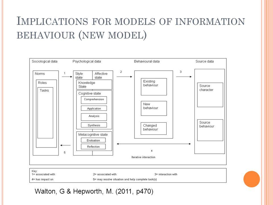 I MPLICATIONS FOR MODELS OF INFORMATION BEHAVIOUR ( NEW MODEL ) Walton, G & Hepworth, M.