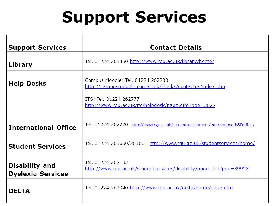 Support ServicesContact Details Library Tel.