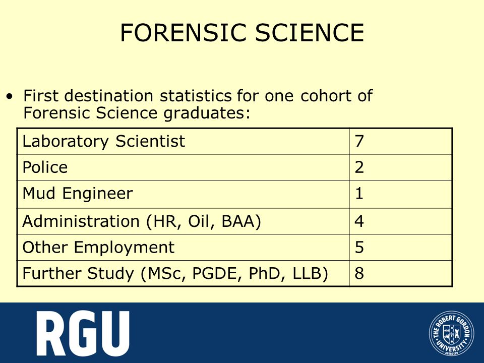 FORENSIC SCIENCE First destination statistics for one cohort of Forensic Science graduates: Laboratory Scientist7 Police2 Mud Engineer1 Administration (HR, Oil, BAA)4 Other Employment5 Further Study (MSc, PGDE, PhD, LLB)8