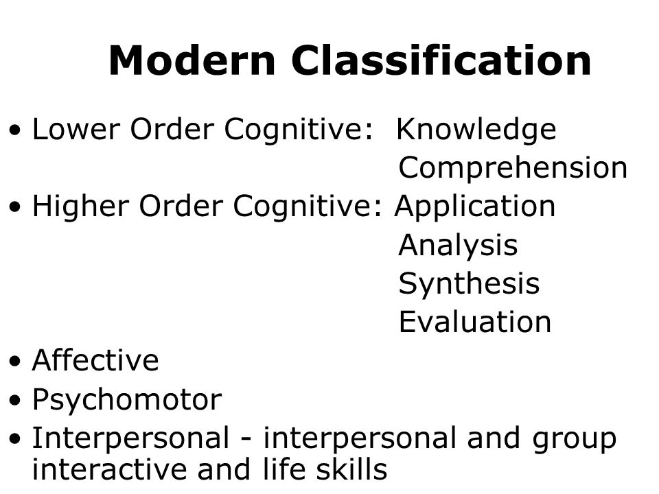 Modern Classification Lower Order Cognitive: Knowledge Comprehension Higher Order Cognitive: Application Analysis Synthesis Evaluation Affective Psychomotor Interpersonal - interpersonal and group interactive and life skills