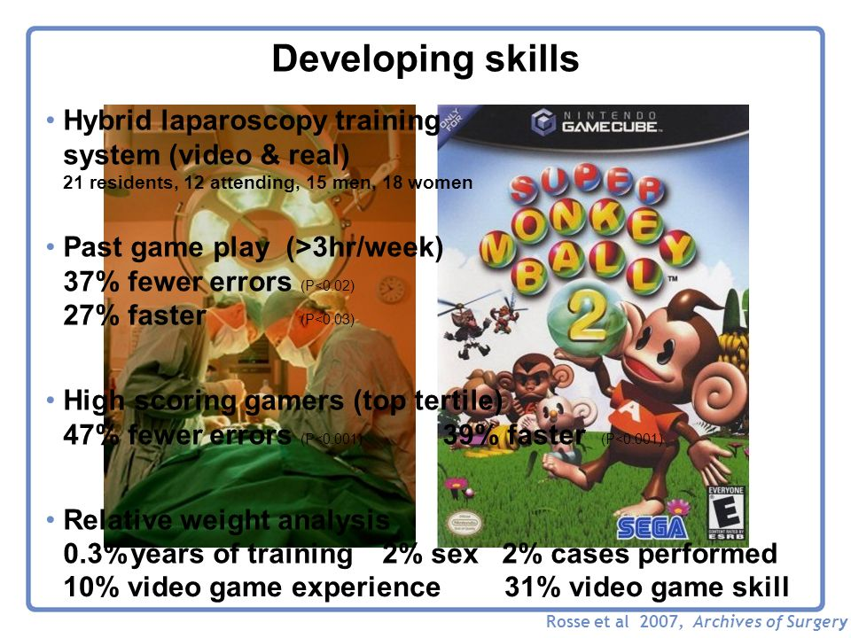Developing skills Rosse et al 2007, Archives of Surgery Hybrid laparoscopy training system (video & real) 21 residents, 12 attending, 15 men, 18 women Past game play (>3hr/week) 37% fewer errors (P<0.02) 27% faster (P<0.03) High scoring gamers (top tertile) 47% fewer errors (P<0.001) 39% faster (P<0.001) Relative weight analysis 0.3%years of training 2% sex 2% cases performed 10% video game experience 31% video game skill
