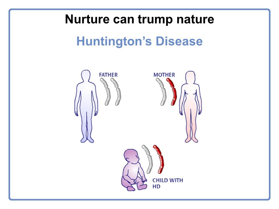 Huntingtons Disease Nurture can trump nature