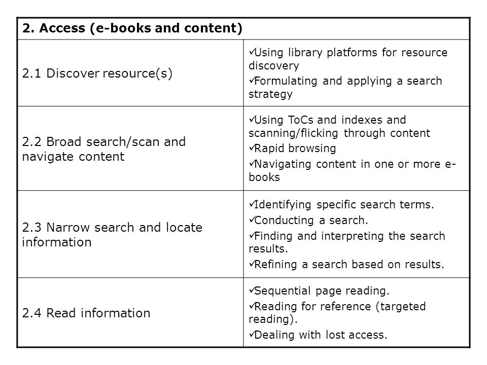 2. Access (e-books and content) 2.1 Discover resource(s) Using library platforms for resource discovery Formulating and applying a search strategy 2.2