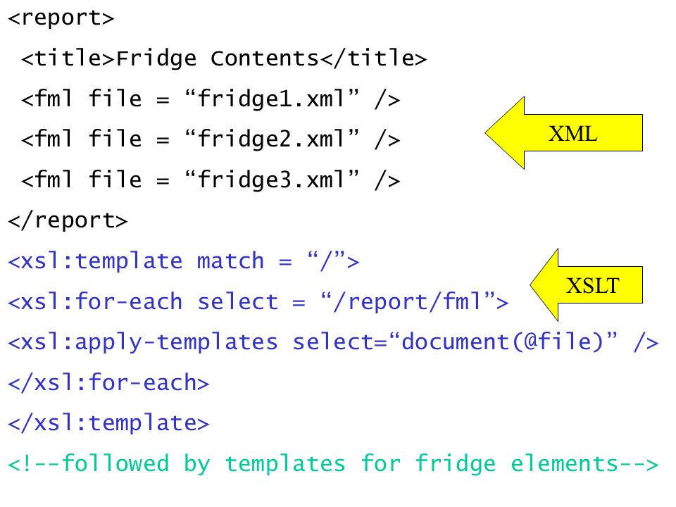 Fridge Contents XML XSLT
