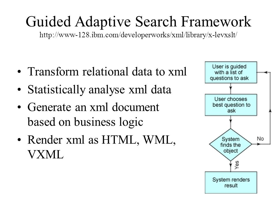 Transform relational data to xml Statistically analyse xml data Generate an xml document based on business logic Render xml as HTML, WML, VXML Guided Adaptive Search Framework http://www-128.ibm.com/developerworks/xml/library/x-levxslt/