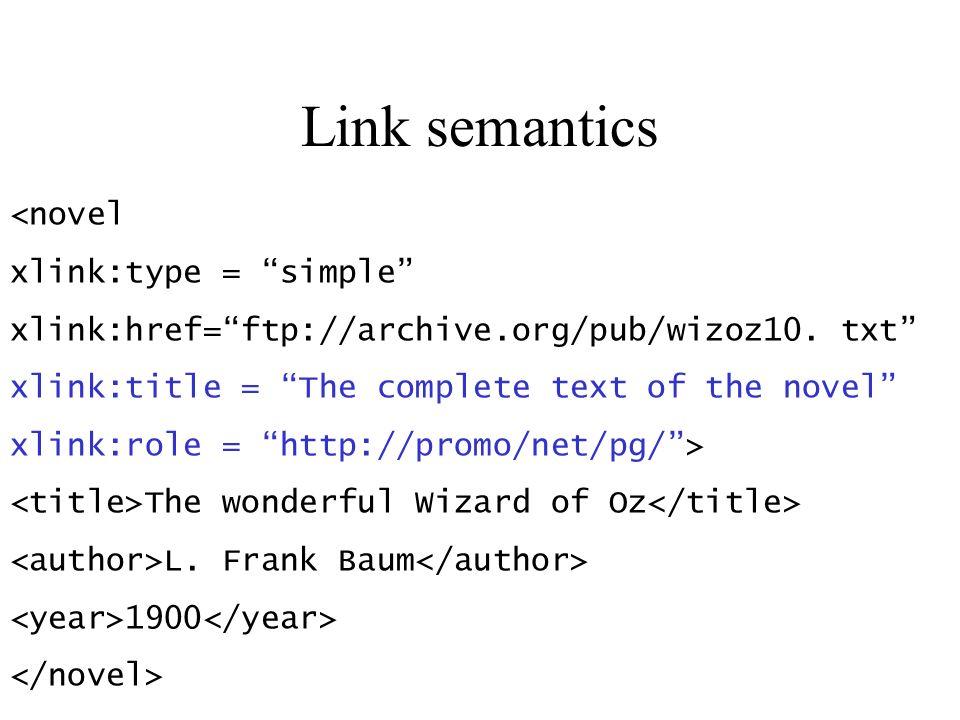 Link semantics <novel xlink:type = simple xlink:href=ftp://archive.org/pub/wizoz10.